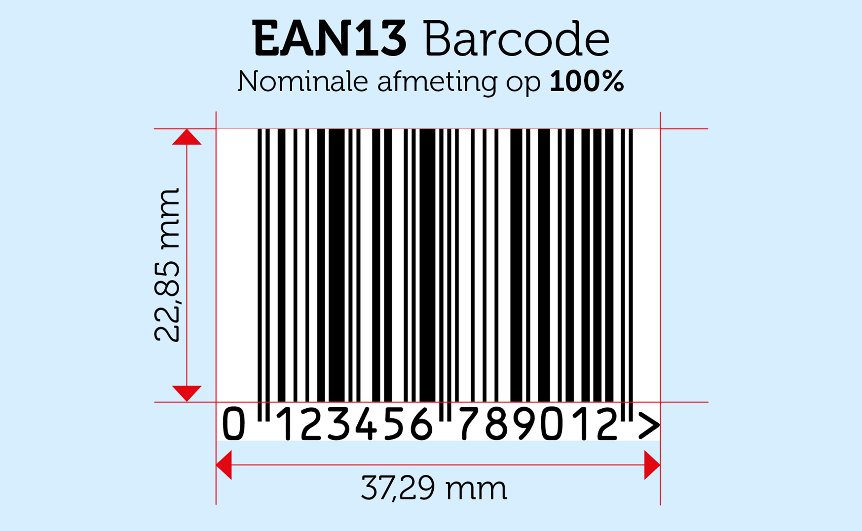 ean 13 barcode nummer afbeelding